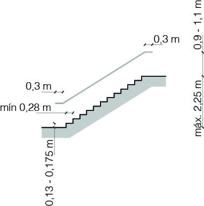 Escaleras y rampas observatori espais esc nics - Altura de un piso ...