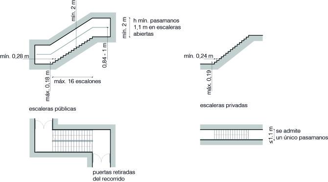 Rampa garaje pendiente maxima excellent figura r seccin - Normativa barandillas exteriores ...