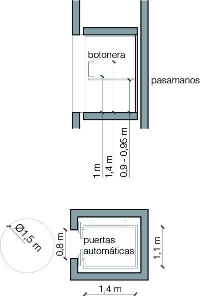 Dimensiones hueco ascensor hydraulic actuators - Puerta para discapacitados medidas ...